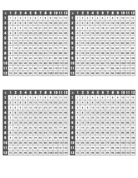 No Hassle Math - Desk Corner Multiplication Tables 12x12