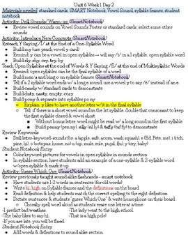 No More Reading MalFUNctions Outline: Level 3 Unit 6 (Week 1, 2 & 3)