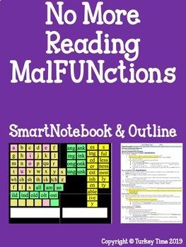 No More Reading MalFUNctions Outline & SMARTNotebook Bundle Level 3 Unit 4