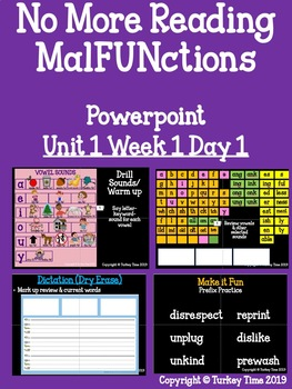 No More Reading MalFUNctions PowerPoint Level 3 Unit 1 Week 1 Day 1*No Prep