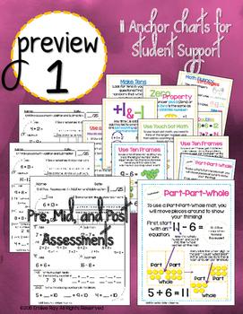 No Prep Addition & Subtraction Unit 1st Grade {CCSS}