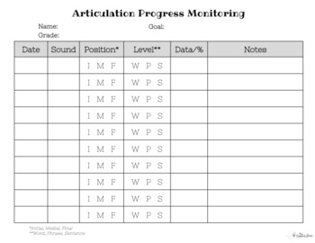 No Prep Articulation and Progress Monitoring: SPR, STR {FREE}