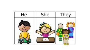 No-Prep Early Pronouns Lesson