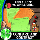 Apple Activities | Compare and Contrast Writing | November