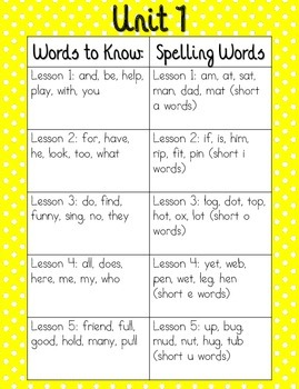 Journeys 1st Grade Unit 1 No-Prep Word Work {Sight Word & Spelling Lists}