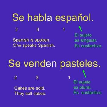 "Spanish ""Se impersonal & Se no intencional"" No-Prep Lesson Plans and Curriculum"
