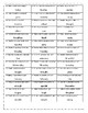 No Prep Level 2 Trick Words Spelling Wordlist w/ Sentences