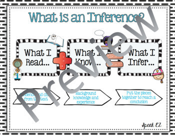 No-Prep Making Inferences