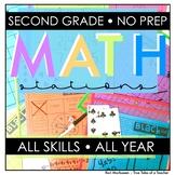 No Prep Math Stations- 2nd grade