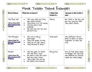 No-Prep Movie Trailer Theme Activity