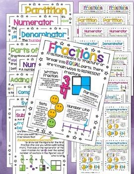 No Prep Partition & Fraction Unit 1st & 2nd Grade {CCSS}