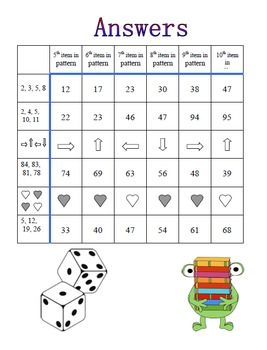 No Prep Patterns Game - Fourth Grade Common Core Math - 4.OA.C.5