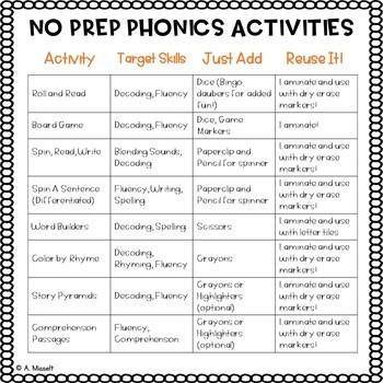 No Prep Phonics CVC Short O
