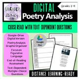 Digital Poetry Analysis