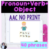 AAC Core Vocabulary Activity Pronoun Verb Object Phrase di