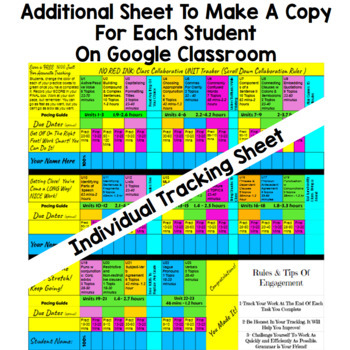 No Red Ink Grammar Tracking/Pacing Bundle 4th-6th and 7th-9th Google Classroom