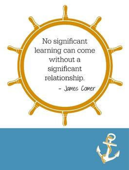 No Significant Relationship