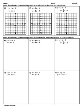 No Solution - One Solution - Infinitely Many Solutions Worksheet