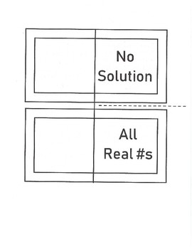 No Solution VS All Real Numbers Foldable