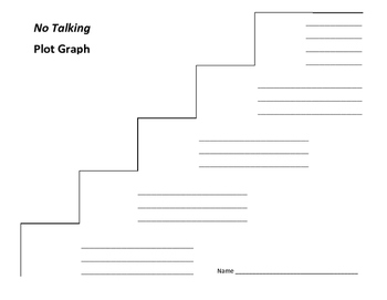 No Talking Plot Graph - Andrew Clements