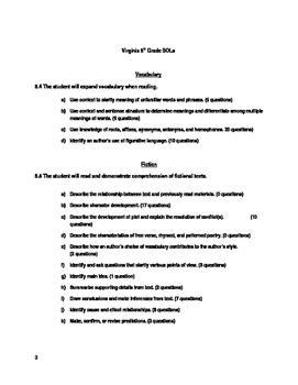 No Talking by Andrew Clements Teacher Bundle
