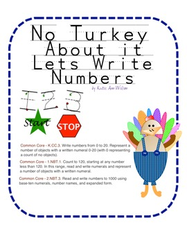 No Turkey About it Lets Write Some Numbers
