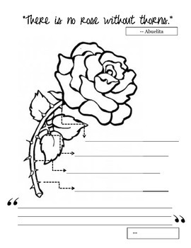 """""""No rose without thorns."""" Understanding Theme &Human Rights in Esperanza Rising"""
