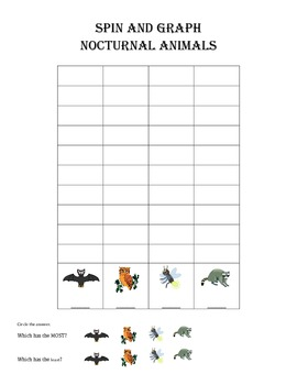 Nocturnal Animal Spin and Graph