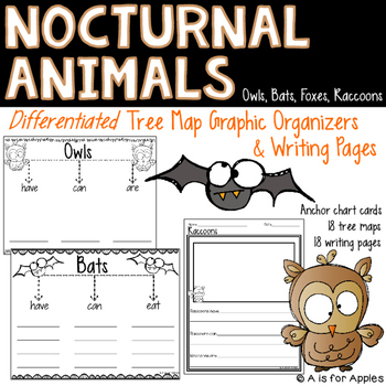 Nocturnal Animals Tree Map Graphic Organizers