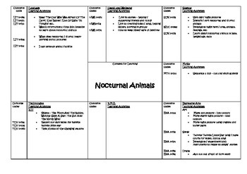 Nocturnal Plan
