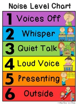 Voice Level Chart By Miss Giraffe Teachers Pay Teachers