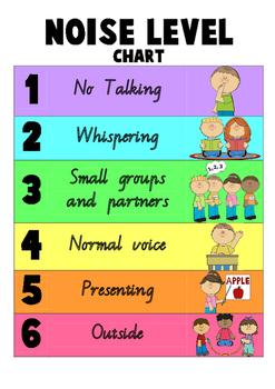 Noise level chart by little miss teacher t teachers pay teachers