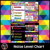 Noise Level Chart