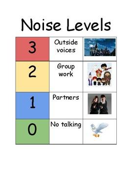 FREEBIE Noise Level Chart Harry Potter Theme