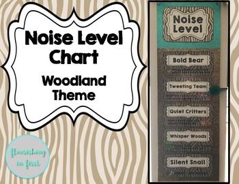 Noise Level Chart - Woodland Theme