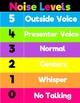 Noise Level Charts