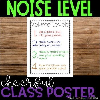 Noise Level Poster
