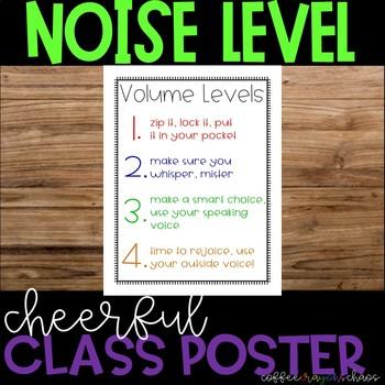 Noise Level Poster