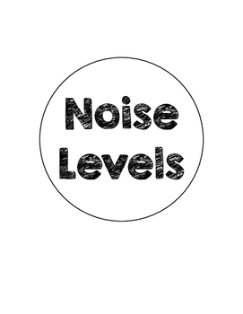 Noise Level Signs