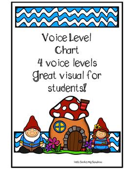 Noise Levels- Garden Gnome Themed