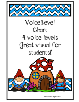 Noise Levels- Garden Gnome Themed