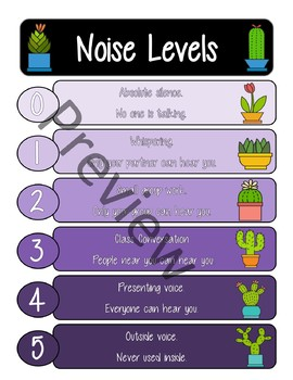 Noise Levels for the Classroom