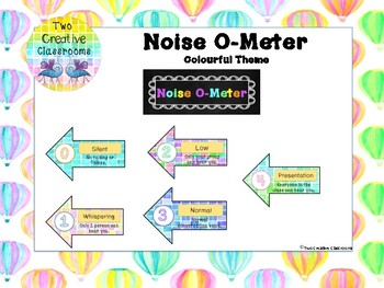 Noise O-Meter - Colourful