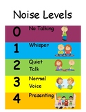 Noise level Visual Schedule