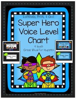 Noise levels (Voice Control) -  Super Hero Theme
