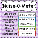 Noise o Meter