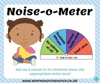 Noise-o-Meter Display