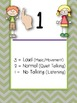 Noise-o-Meter Graphic for K-2 Classrooms  It's as easy as 1, 2, 3!