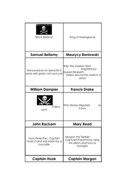 Nomenclature Cards - Pirates - Famous Pirates