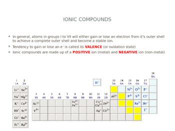 Nomenclature - Ionic & Molecular Bonds